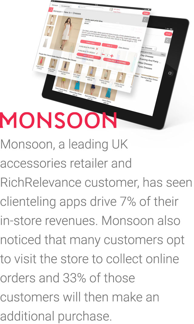 """Monsoon Case Study"